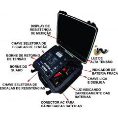 MEGOMETRO DIGITAL 15KV